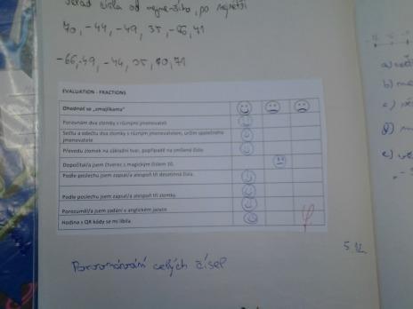 S QR kódy i v matematice