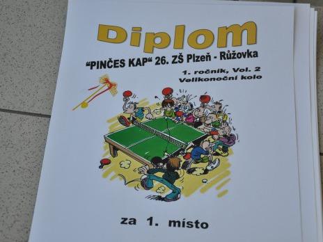 PINČES CAP 26. ZŠ Plzeň – Růžovka
